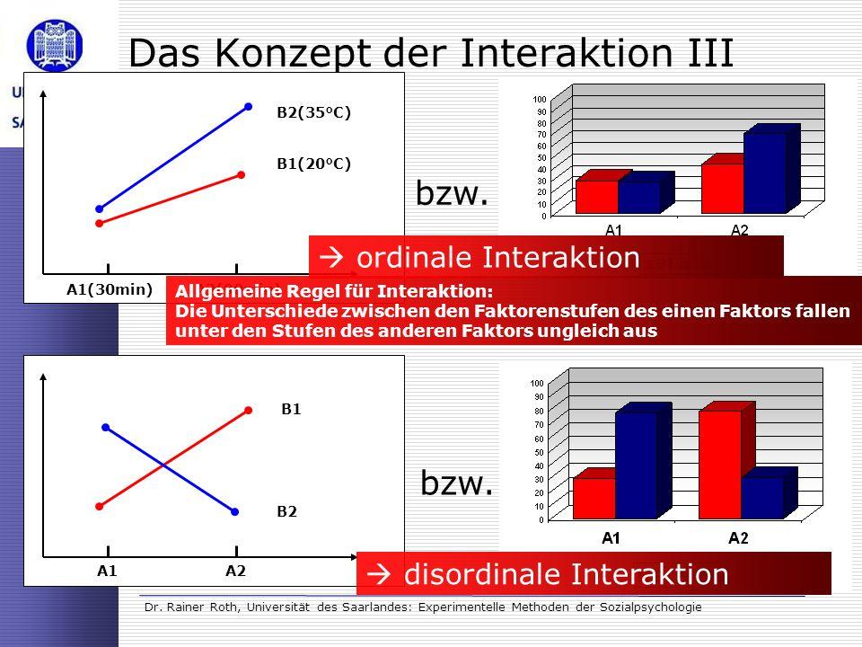 Dr. Rainer Roth, Universität des Saarlandes: Experimentelle Methoden der Sozialpsychologie Das Konzept der Interaktion III bzw. A1A2 B1 B2 disordinale