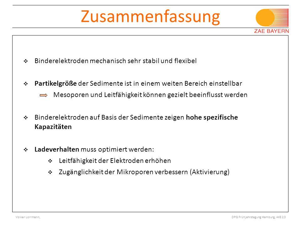 © Bayerisches Zentrum für Angewandte Energieforschung e.V. Porotec Workshop, Bad Soden 11/ 2008 Zusammenfassung Binderelektroden mechanisch sehr stabi