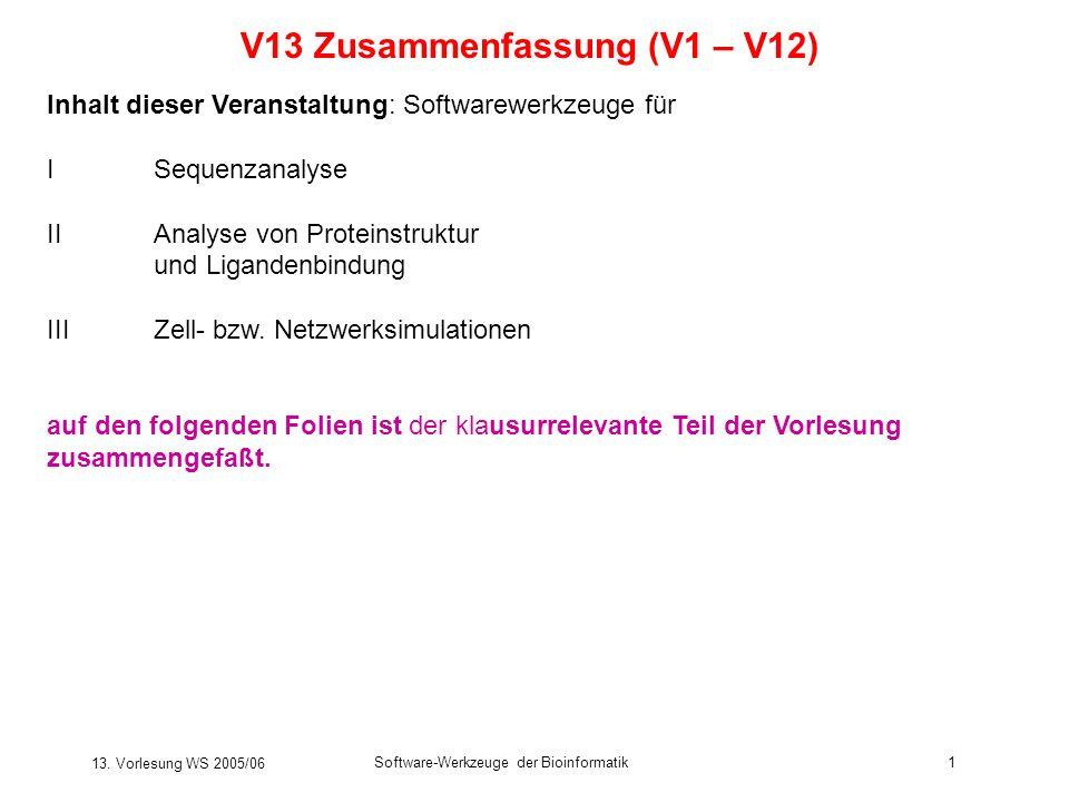 13. Vorlesung WS 2005/06 Software-Werkzeuge der Bioinformatik1 V13 Zusammenfassung (V1 – V12) Inhalt dieser Veranstaltung: Softwarewerkzeuge für ISequ