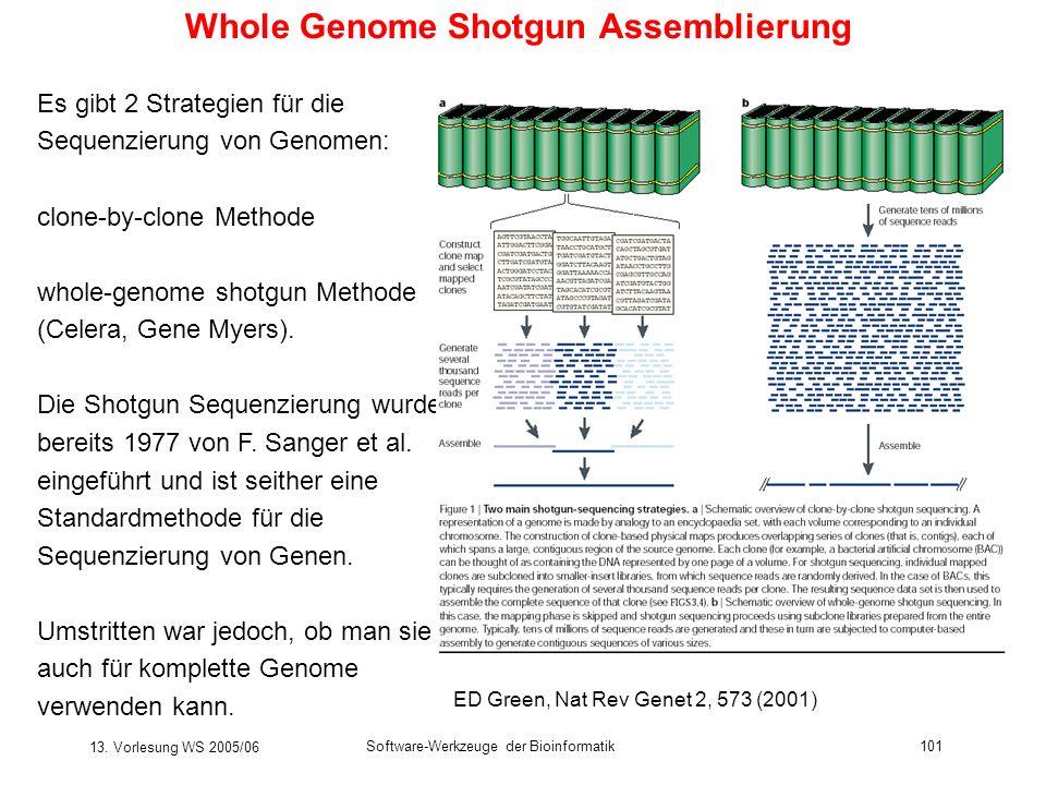 13. Vorlesung WS 2005/06 Software-Werkzeuge der Bioinformatik101 Whole Genome Shotgun Assemblierung Es gibt 2 Strategien für die Sequenzierung von Gen