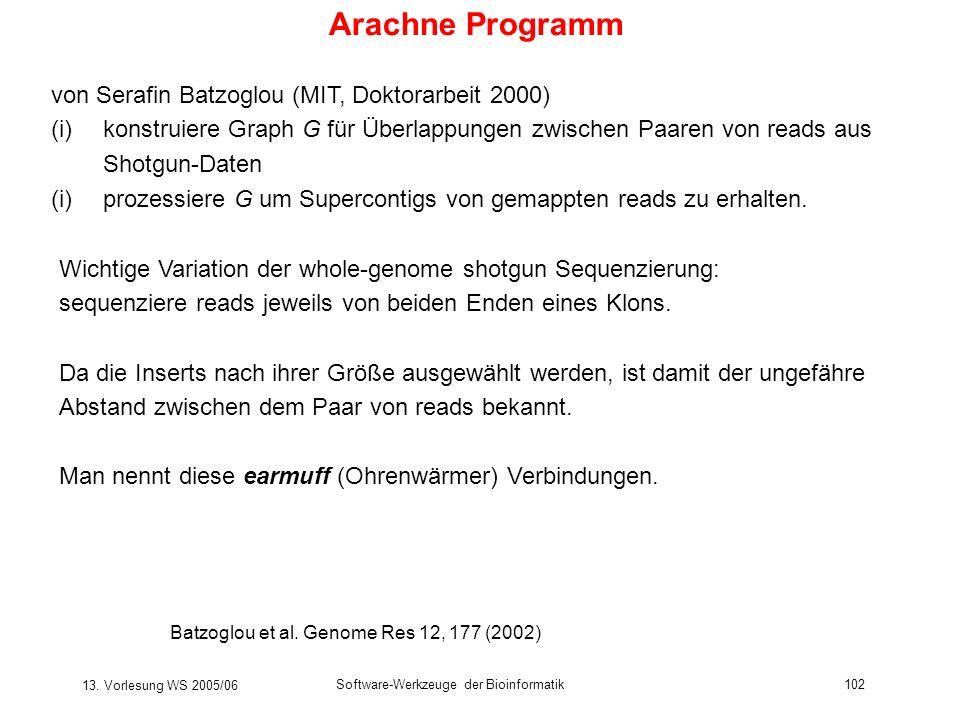 13. Vorlesung WS 2005/06 Software-Werkzeuge der Bioinformatik102 Arachne Programm von Serafin Batzoglou (MIT, Doktorarbeit 2000) (i)konstruiere Graph
