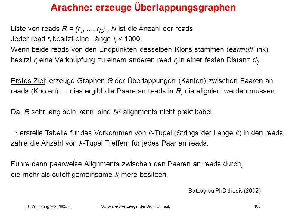 13. Vorlesung WS 2005/06 Software-Werkzeuge der Bioinformatik103 Arachne: erzeuge Überlappungsgraphen Liste von reads R = (r 1,..., r N ), N ist die A