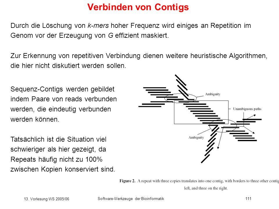 13. Vorlesung WS 2005/06 Software-Werkzeuge der Bioinformatik111 Verbinden von Contigs Batzoglou PhD thesis (2002) Sequenz-Contigs werden gebildet ind