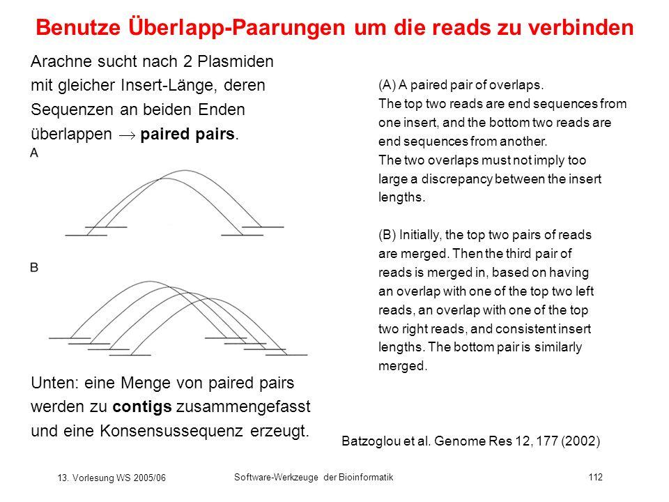 13. Vorlesung WS 2005/06 Software-Werkzeuge der Bioinformatik112 Benutze Überlapp-Paarungen um die reads zu verbinden Arachne sucht nach 2 Plasmiden m