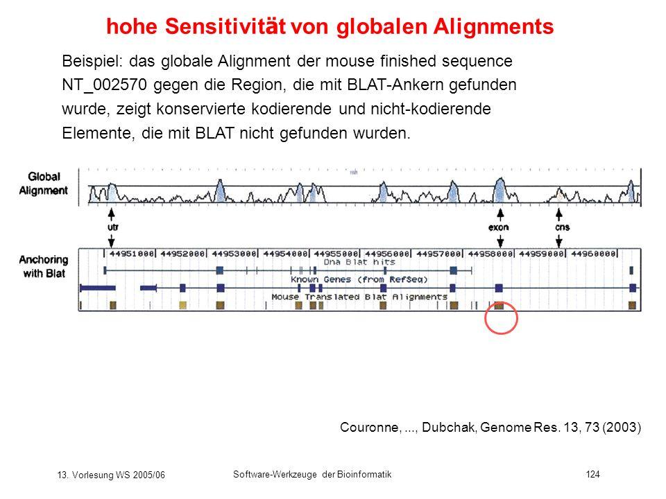 13. Vorlesung WS 2005/06 Software-Werkzeuge der Bioinformatik124 hohe Sensitivit ä t von globalen Alignments Couronne,..., Dubchak, Genome Res. 13, 73