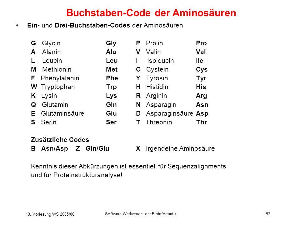 13. Vorlesung WS 2005/06 Software-Werkzeuge der Bioinformatik152 Ein- und Drei-Buchstaben-Codes der Aminosäuren G GlycinGlyP ProlinPro A AlaninAlaV Va