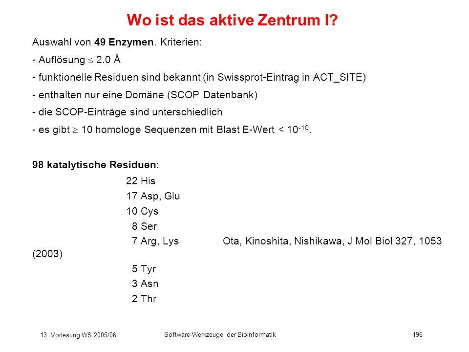 13. Vorlesung WS 2005/06 Software-Werkzeuge der Bioinformatik196 Wo ist das aktive Zentrum I? Auswahl von 49 Enzymen. Kriterien: - Auflösung 2.0 Å - f