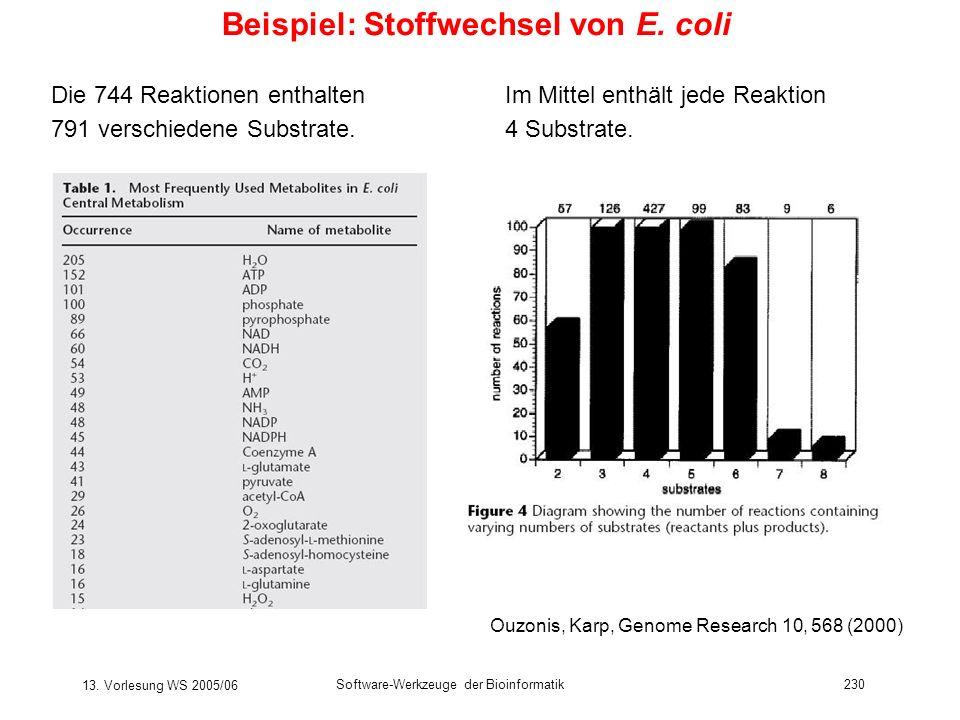 13. Vorlesung WS 2005/06 Software-Werkzeuge der Bioinformatik230 Beispiel: Stoffwechsel von E. coli Die 744 Reaktionen enthalten 791 verschiedene Subs