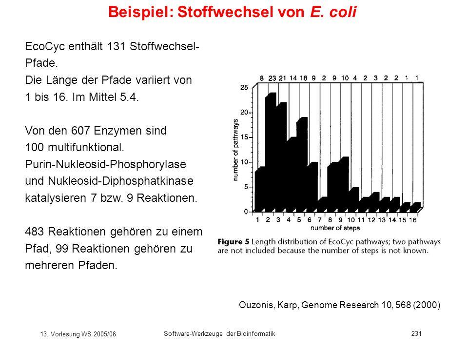 13. Vorlesung WS 2005/06 Software-Werkzeuge der Bioinformatik231 Beispiel: Stoffwechsel von E. coli EcoCyc enthält 131 Stoffwechsel- Pfade. Die Länge
