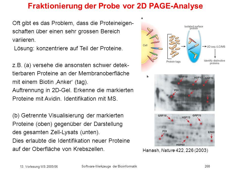 13. Vorlesung WS 2005/06 Software-Werkzeuge der Bioinformatik268 Fraktionierung der Probe vor 2D PAGE-Analyse Hanash, Nature 422, 226 (2003) Oft gibt