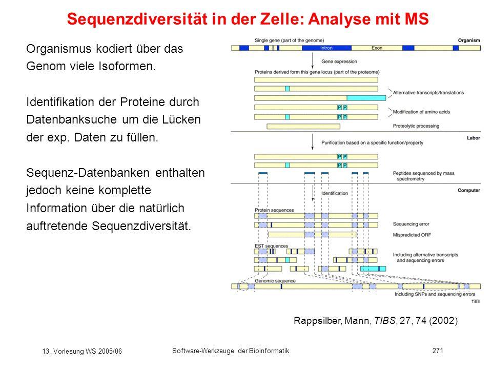 13. Vorlesung WS 2005/06 Software-Werkzeuge der Bioinformatik271 Sequenzdiversität in der Zelle: Analyse mit MS Organismus kodiert über das Genom viel