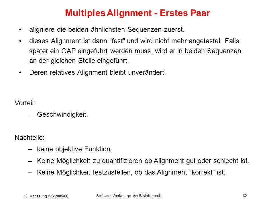 13. Vorlesung WS 2005/06 Software-Werkzeuge der Bioinformatik62 aligniere die beiden ähnlichsten Sequenzen zuerst. dieses Alignment ist dann fest und