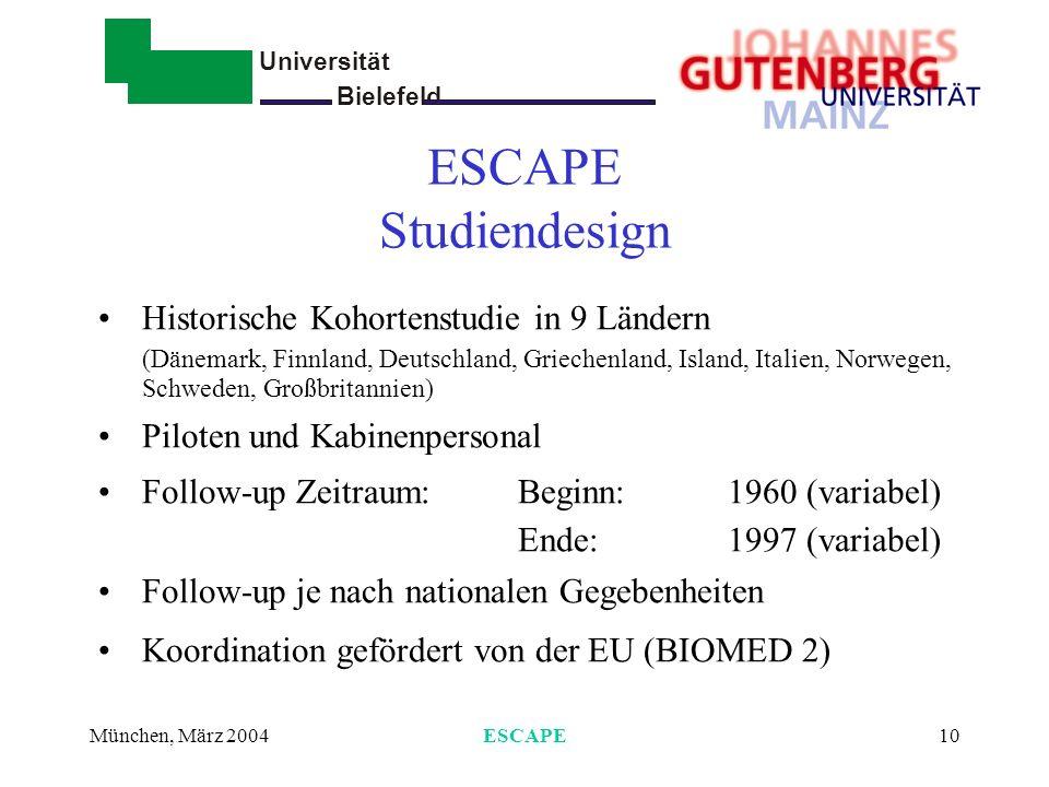 Universität Bielefeld - München, März 2004ESCAPE10 ESCAPE Studiendesign Historische Kohortenstudie in 9 Ländern (Dänemark, Finnland, Deutschland, Grie
