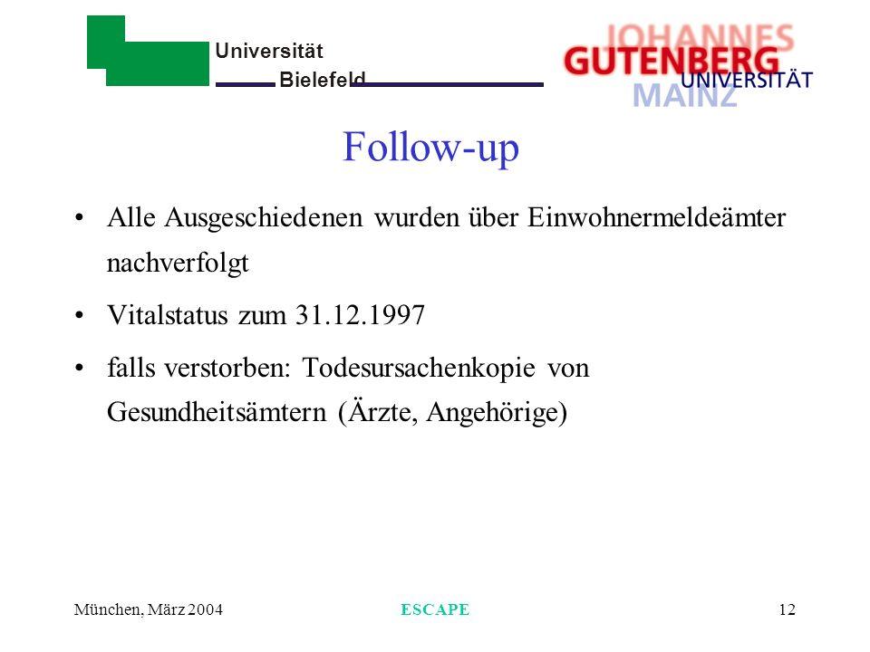 Universität Bielefeld - München, März 2004ESCAPE12 Follow-up Alle Ausgeschiedenen wurden über Einwohnermeldeämter nachverfolgt Vitalstatus zum 31.12.1