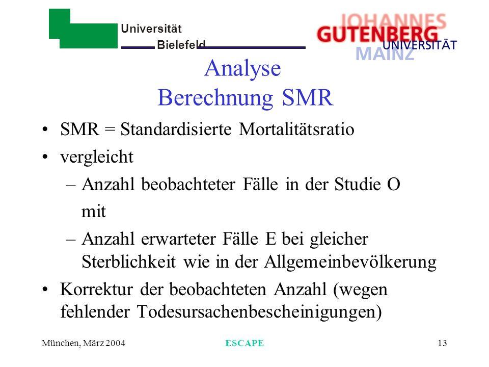 Universität Bielefeld - München, März 2004ESCAPE13 Analyse Berechnung SMR SMR = Standardisierte Mortalitätsratio vergleicht –Anzahl beobachteter Fälle