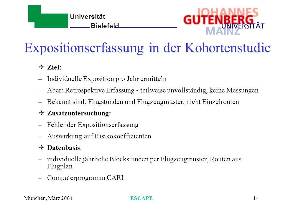 Universität Bielefeld - München, März 2004ESCAPE14 Expositionserfassung in der Kohortenstudie Ziel: –Individuelle Exposition pro Jahr ermitteln –Aber: