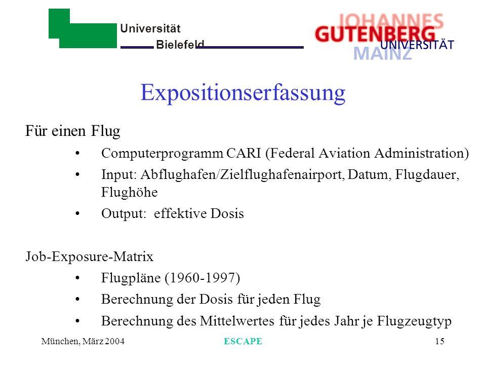 Universität Bielefeld - München, März 2004ESCAPE15 Expositionserfassung Für einen Flug Computerprogramm CARI (Federal Aviation Administration) Input:
