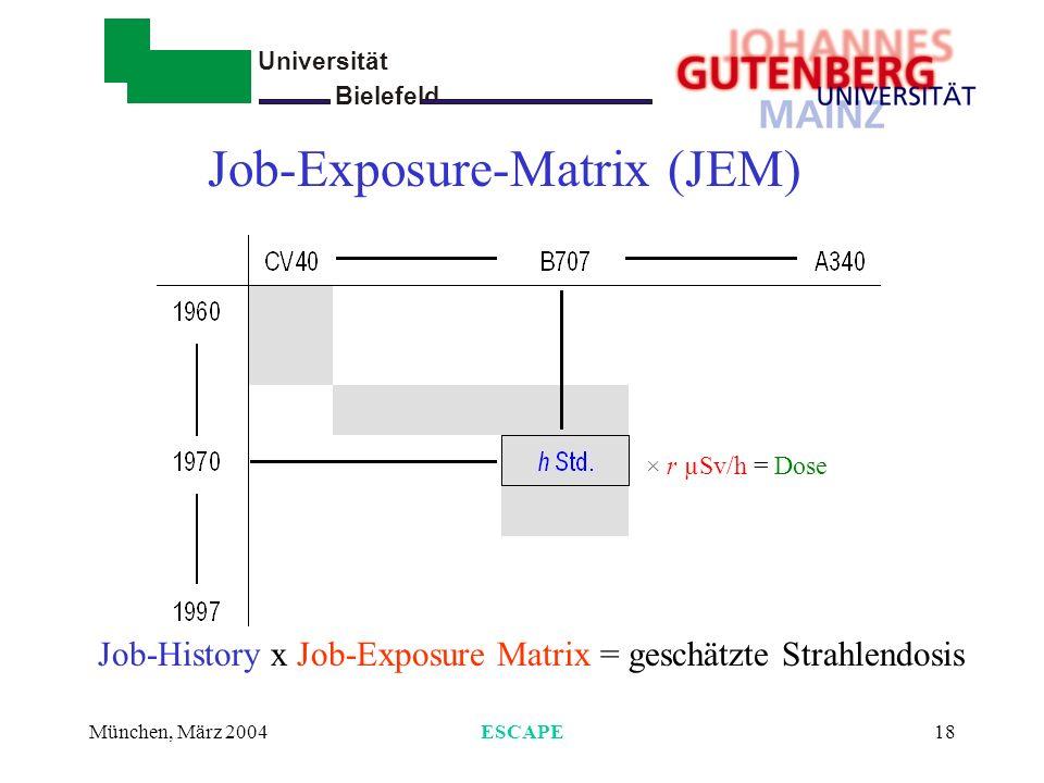 Universität Bielefeld - München, März 2004ESCAPE18 Job-Exposure-Matrix (JEM) × r µSv/h = Dose job history (licence) × Job-Exposure-Matrix = estimated