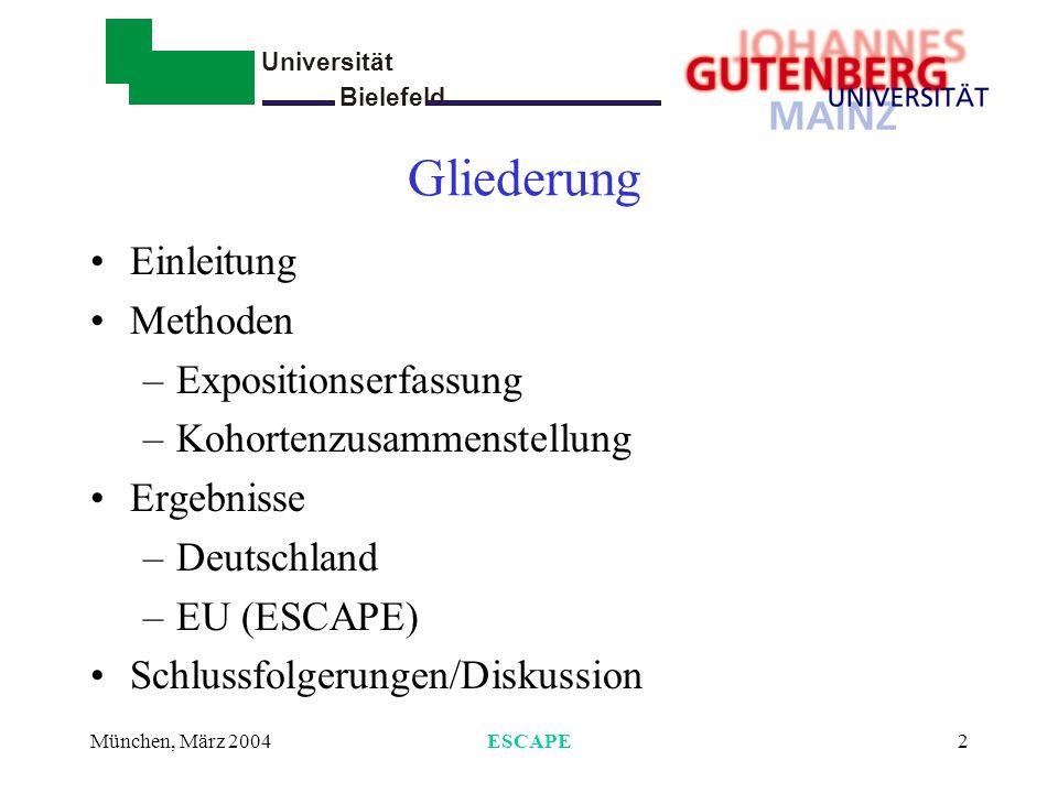 Universität Bielefeld - München, März 2004ESCAPE2 Gliederung Einleitung Methoden –Expositionserfassung –Kohortenzusammenstellung Ergebnisse –Deutschla