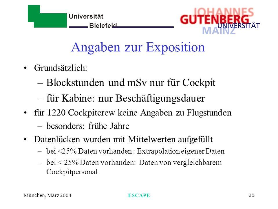 Universität Bielefeld - München, März 2004ESCAPE20 Angaben zur Exposition Grundsätzlich: –Blockstunden und mSv nur für Cockpit –für Kabine: nur Beschä