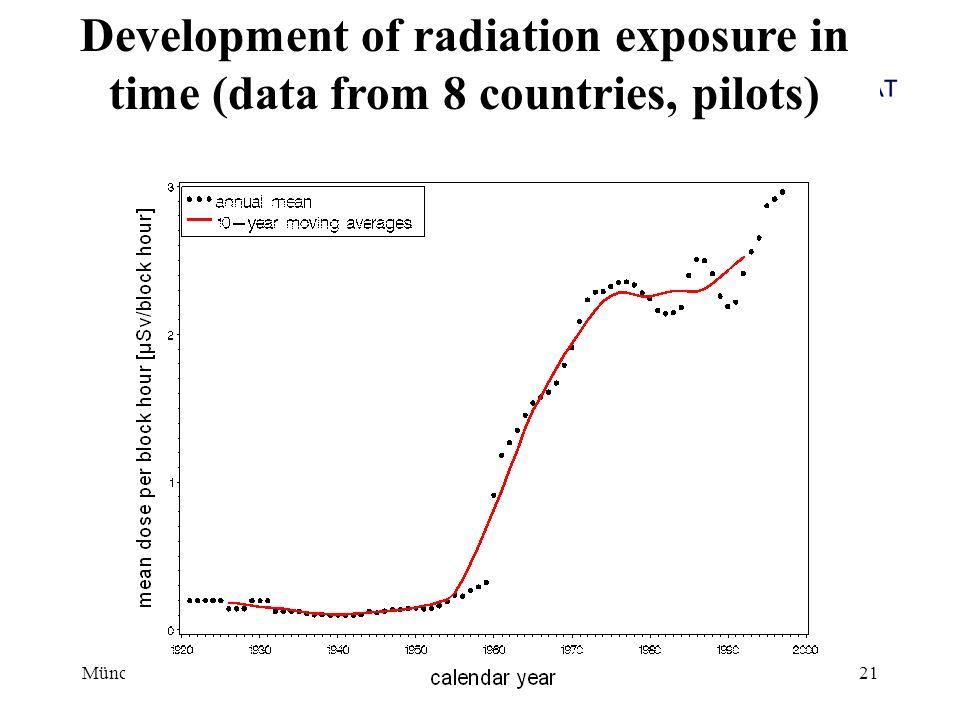 Universität Bielefeld - München, März 2004ESCAPE21 Development of radiation exposure in time (data from 8 countries, pilots)