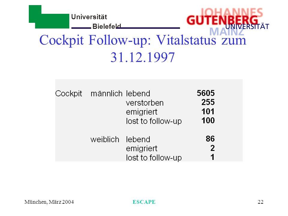 Universität Bielefeld - München, März 2004ESCAPE22 Cockpit Follow-up: Vitalstatus zum 31.12.1997