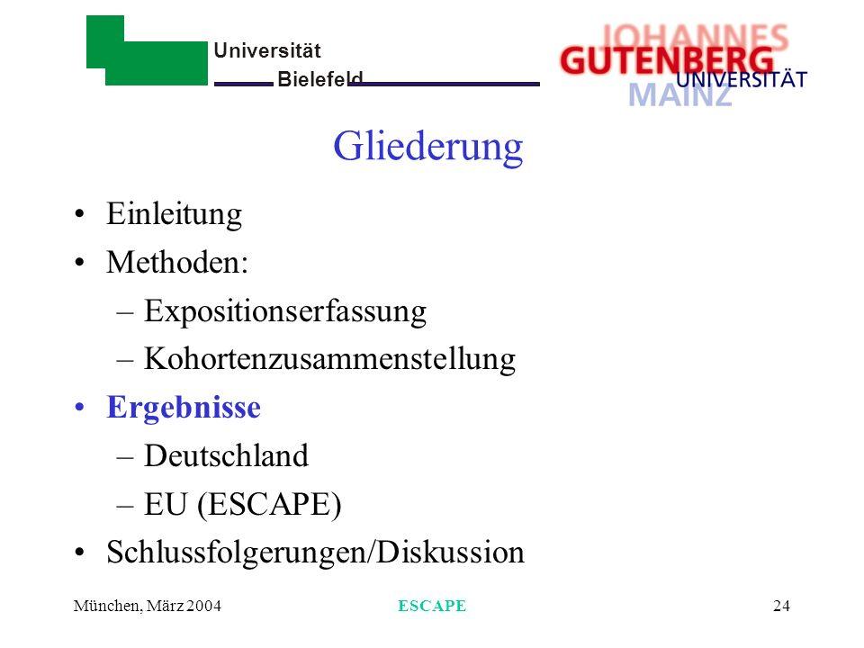 Universität Bielefeld - München, März 2004ESCAPE24 Gliederung Einleitung Methoden: –Expositionserfassung –Kohortenzusammenstellung Ergebnisse –Deutsch