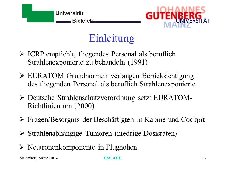 Universität Bielefeld - München, März 2004ESCAPE3 Einleitung ICRP empfiehlt, fliegendes Personal als beruflich Strahlenexponierte zu behandeln (1991)