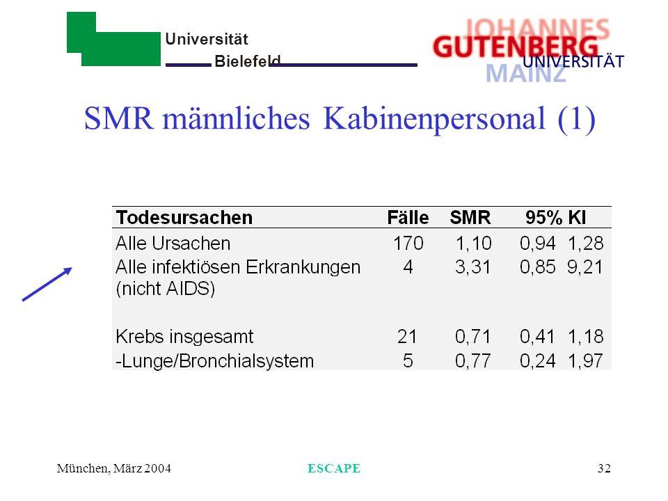 Universität Bielefeld - München, März 2004ESCAPE32 SMR männliches Kabinenpersonal (1)