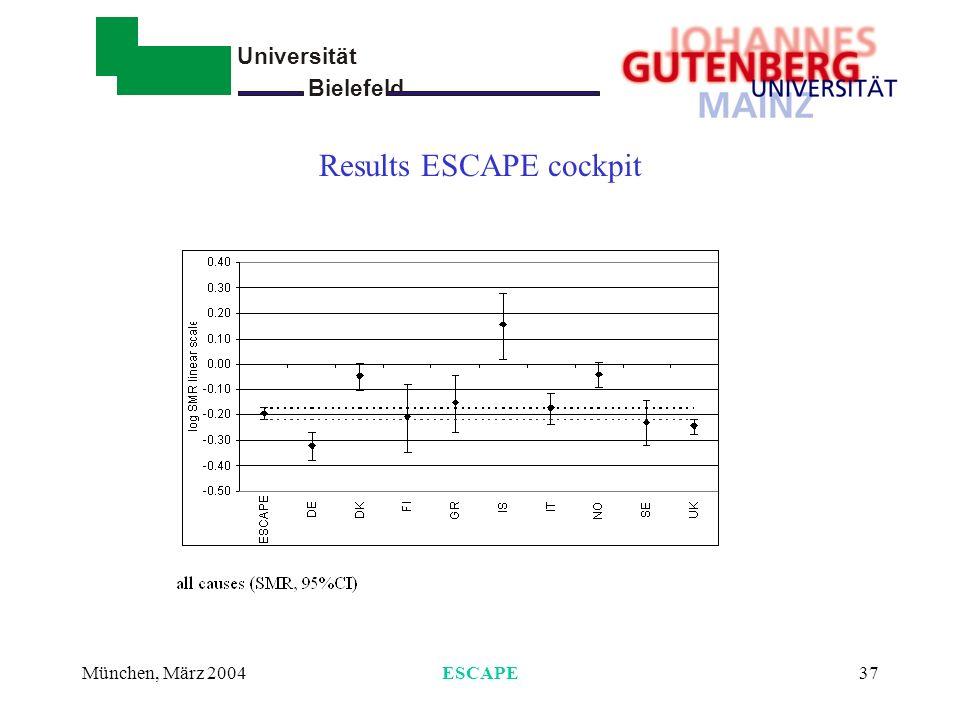 Universität Bielefeld - München, März 2004ESCAPE37 Results ESCAPE cockpit