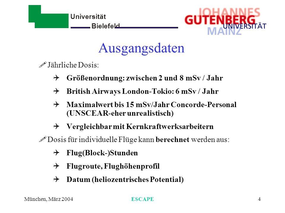 Universität Bielefeld - München, März 2004ESCAPE5 Berufliche Expositionen des Flugpersonals ionisierende Strahlen (bis zu 60 % Neutronen) Düsentriebwerksabgase Passivrauchen (Kabinenpersonal/Piloten) elektromagnetische Felder (Piloten) unregelmäßiger Tagesrhythmus besonderer Lebenswandel