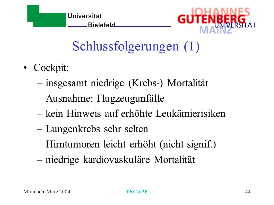 Universität Bielefeld - München, März 2004ESCAPE45 Schlussfolgerungen (2) Expositionsbezogene Auswertungen: –SMR: ähnliche Ergebnisse für Stunden/mSv –Regressionsmodell: inkonsistente Ergebnisse –ansonsten keine deutlichen Hinweise auf expositionsabhängige Risikosteigerungen