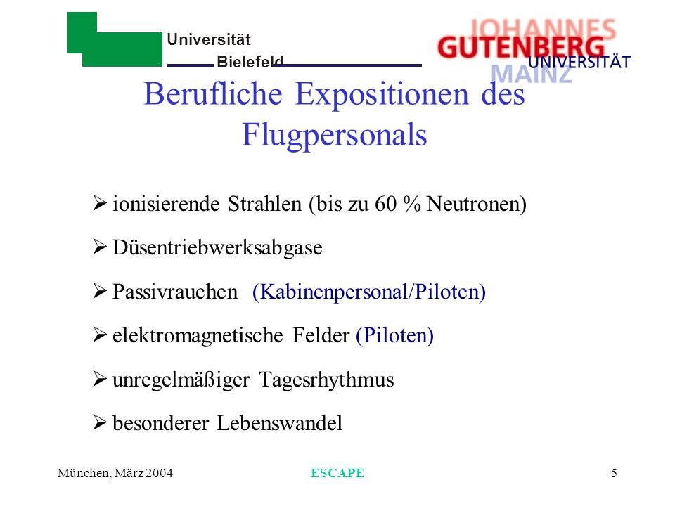 Universität Bielefeld - München, März 2004ESCAPE5 Berufliche Expositionen des Flugpersonals ionisierende Strahlen (bis zu 60 % Neutronen) Düsentriebwe