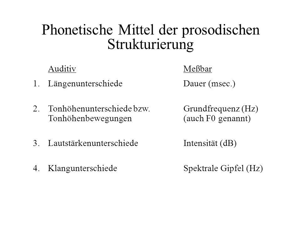 Phonetische Mittel der prosodischen Strukturierung AuditivMeßbar 1.LängenunterschiedeDauer (msec.) 2.Tonhöhenunterschiede bzw.Grundfrequenz (Hz) Tonhö