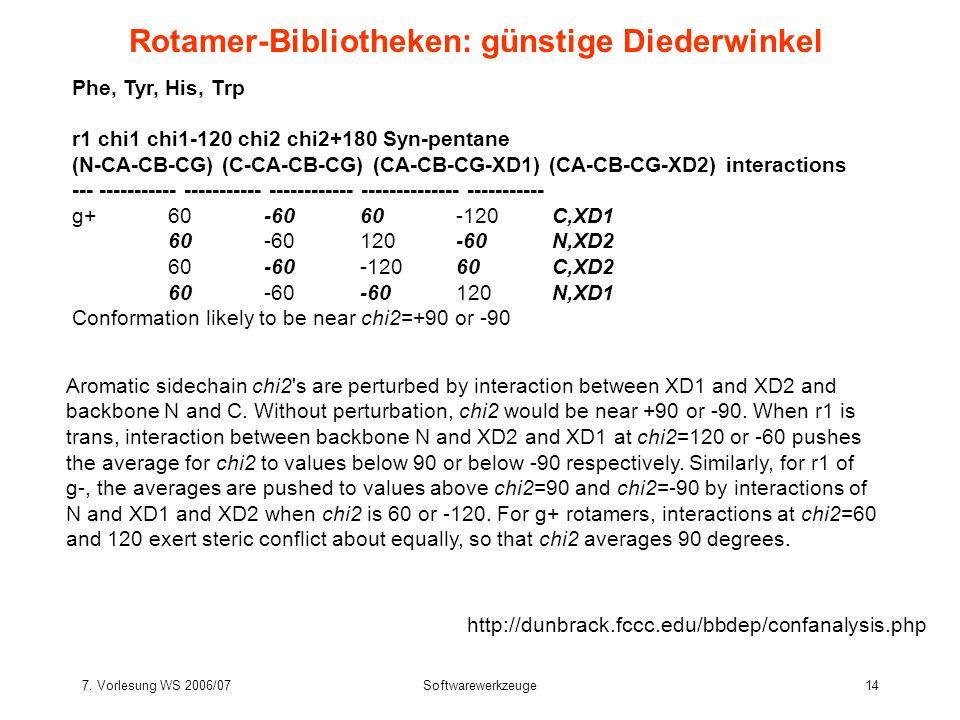 7. Vorlesung WS 2006/07Softwarewerkzeuge14 Rotamer-Bibliotheken: günstige Diederwinkel http://dunbrack.fccc.edu/bbdep/confanalysis.php Phe, Tyr, His,