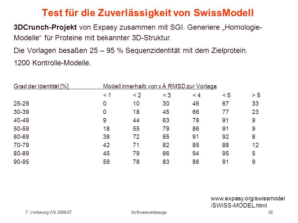 7. Vorlesung WS 2006/07Softwarewerkzeuge26 Test für die Zuverlässigkeit von SwissModell 3DCrunch-Projekt von Expasy zusammen mit SGI. Generiere Homolo