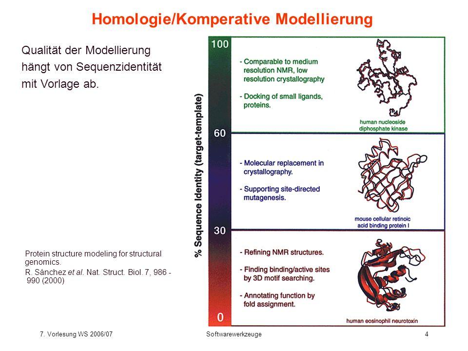 7. Vorlesung WS 2006/07Softwarewerkzeuge4 Homologie/Komperative Modellierung Protein structure modeling for structural genomics. R. Sánchez et al. Nat