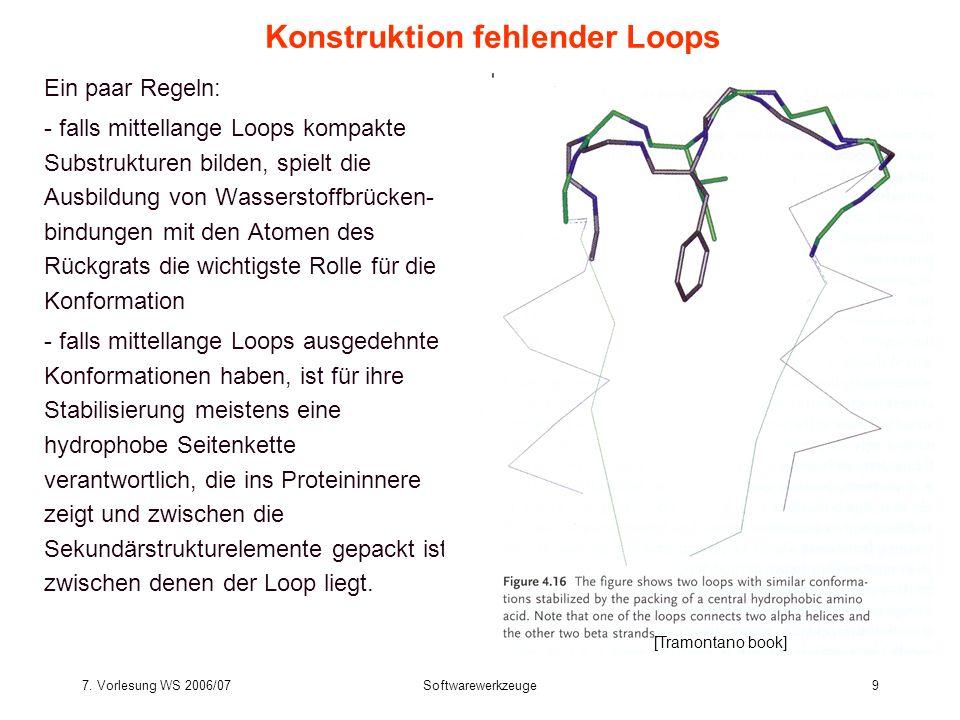 7. Vorlesung WS 2006/07Softwarewerkzeuge9 Ein paar Regeln: - falls mittellange Loops kompakte Substrukturen bilden, spielt die Ausbildung von Wasserst
