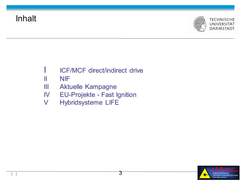 3 | | I ICF/MCF direct/indirect drive IINIF IIIAktuelle Kampagne IVEU-Projekte - Fast Ignition VHybridsysteme LIFE Inhalt