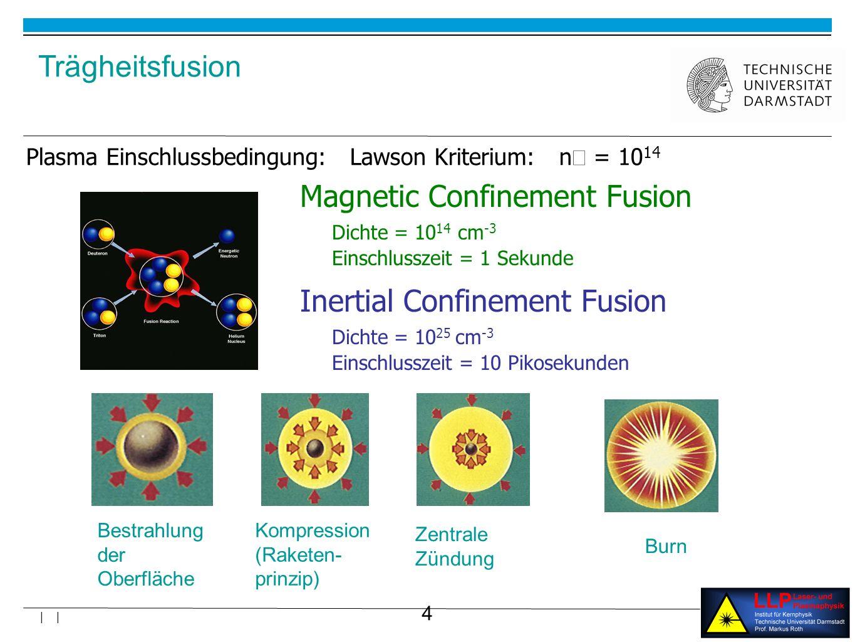 4 | | Trägheitsfusion Bestrahlung der Oberfläche Kompression (Raketen- prinzip) Zentrale Zündung Burn Magnetic Confinement Fusion Dichte = 10 14 cm -3 Einschlusszeit = 1 Sekunde Inertial Confinement Fusion Dichte = 10 25 cm -3 Einschlusszeit = 10 Pikosekunden Plasma Einschlussbedingung: Lawson Kriterium: n = 10 14