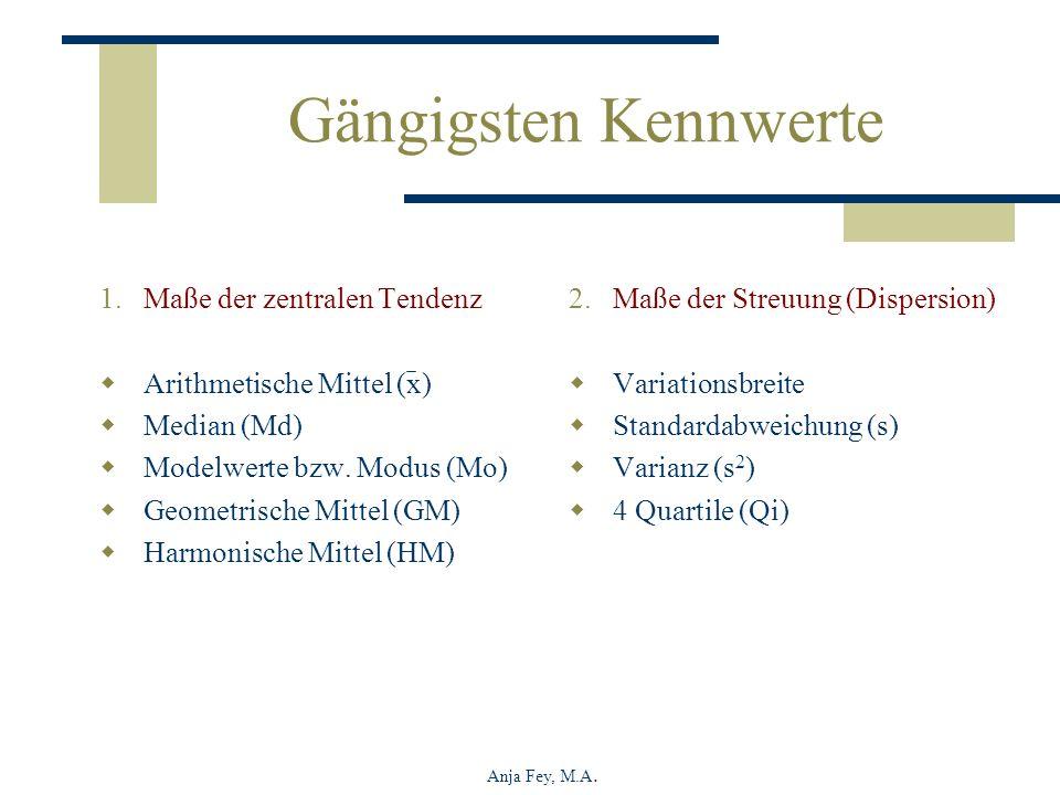 Anja Fey, M.A. Gängigsten Kennwerte 1.Maße der zentralen Tendenz Arithmetische Mittel (x) Median (Md) Modelwerte bzw. Modus (Mo) Geometrische Mittel (