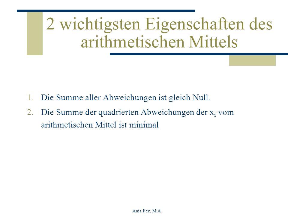 Anja Fey, M.A. 2 wichtigsten Eigenschaften des arithmetischen Mittels 1.Die Summe aller Abweichungen ist gleich Null. 2.Die Summe der quadrierten Abwe