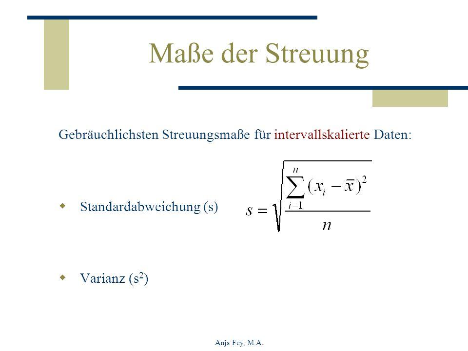 Anja Fey, M.A. Maße der Streuung Gebräuchlichsten Streuungsmaße für intervallskalierte Daten: Standardabweichung (s) Varianz (s 2 )