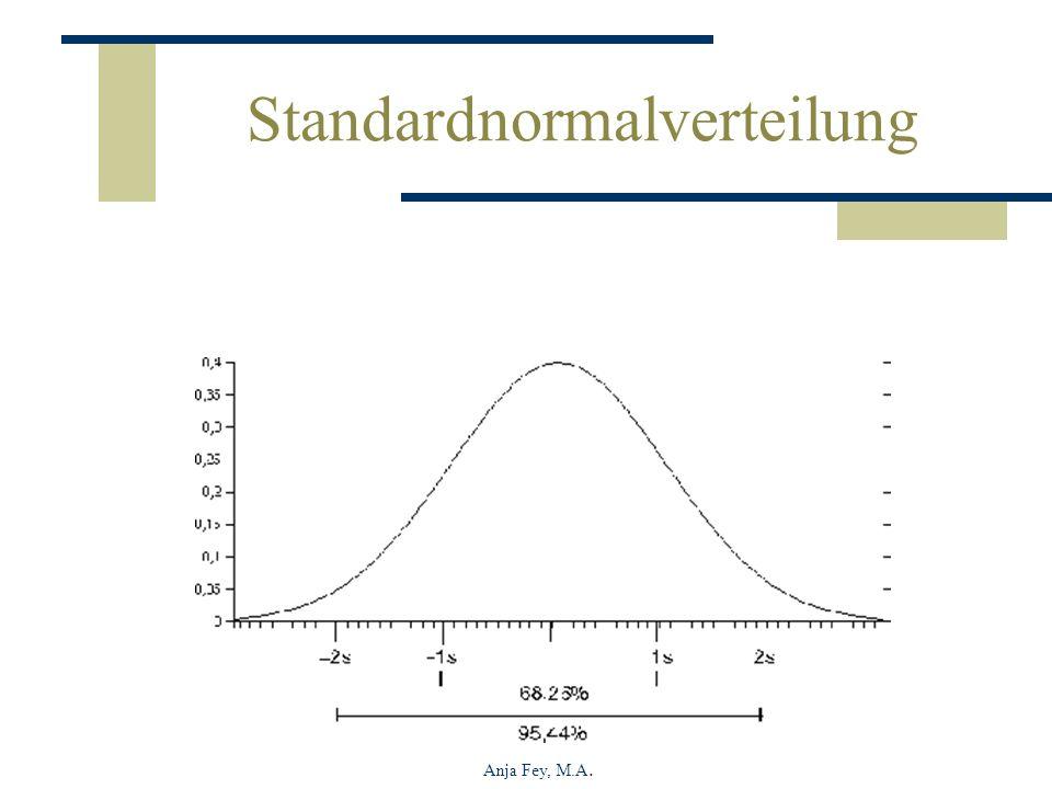 Anja Fey, M.A. Standardnormalverteilung