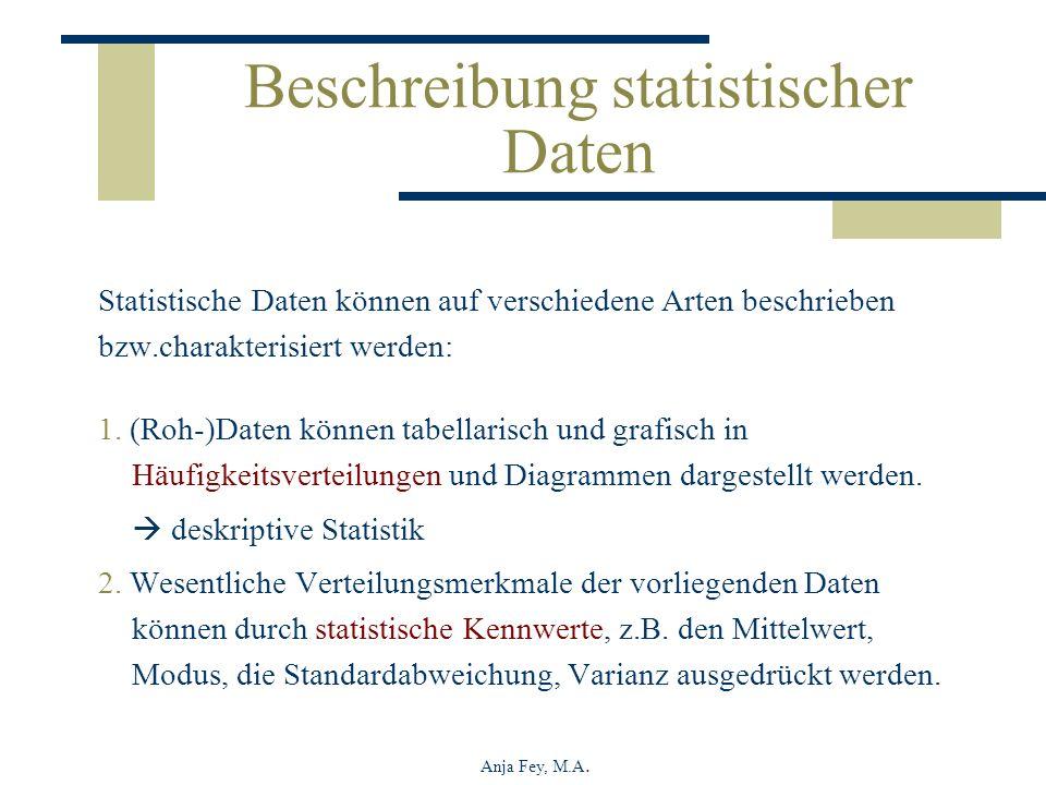 Anja Fey, M.A. Beschreibung statistischer Daten Statistische Daten können auf verschiedene Arten beschrieben bzw.charakterisiert werden: 1. (Roh-)Date