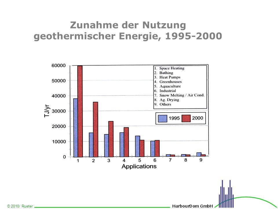 © 2010/ Rueter Zunahme der Nutzung geothermischer Energie, 1995-2000