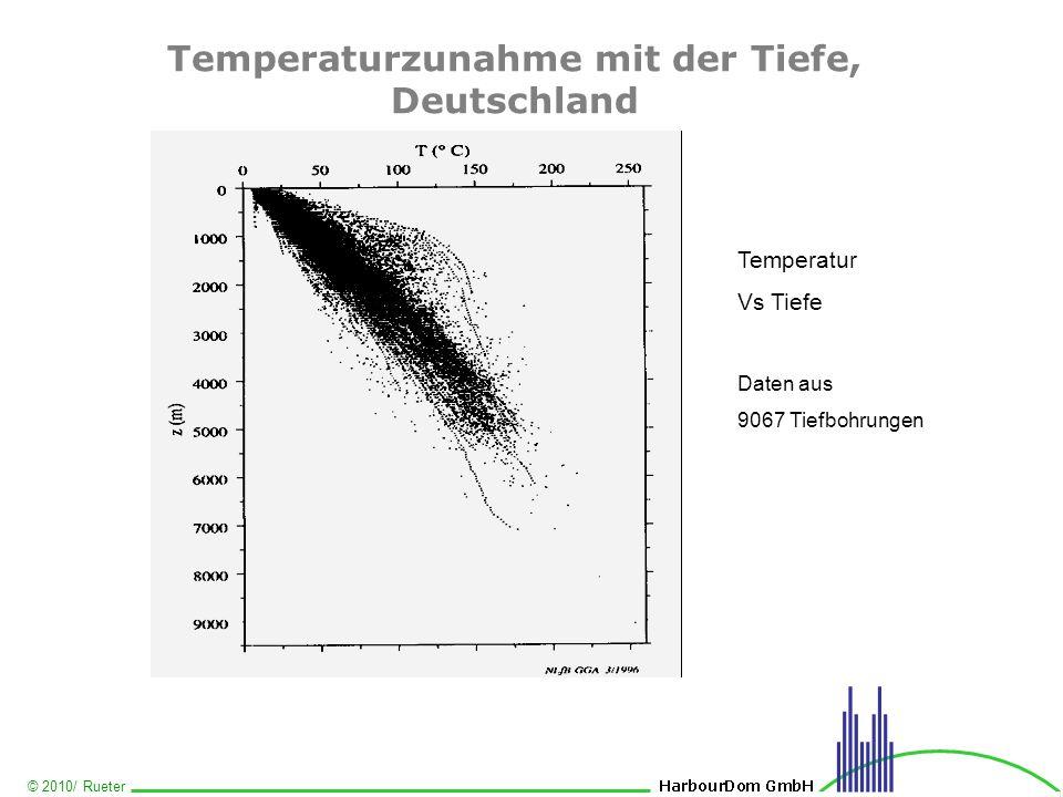 © 2010/ Rueter Temperaturzunahme mit der Tiefe, Deutschland Temperatur Vs Tiefe Daten aus 9067 Tiefbohrungen