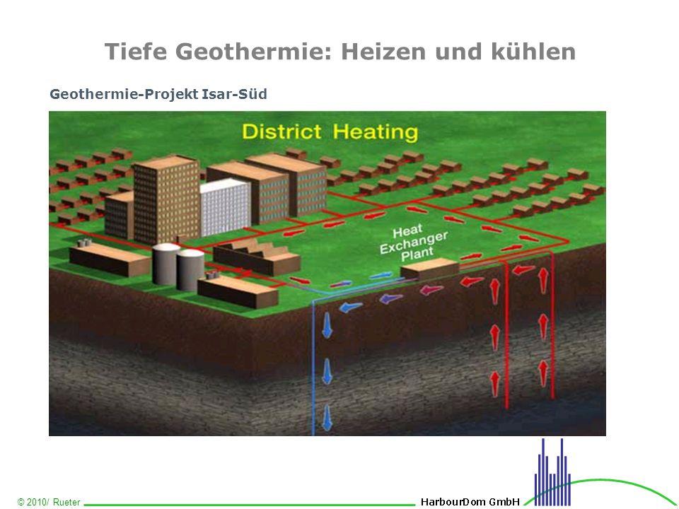 © 2010/ Rueter Tiefe Geothermie: Heizen und kühlen Geothermie-Projekt Isar-Süd