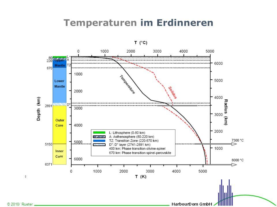 © 2010/ Rueter Temperaturen im Erdinneren © difiton Jünger Verlag