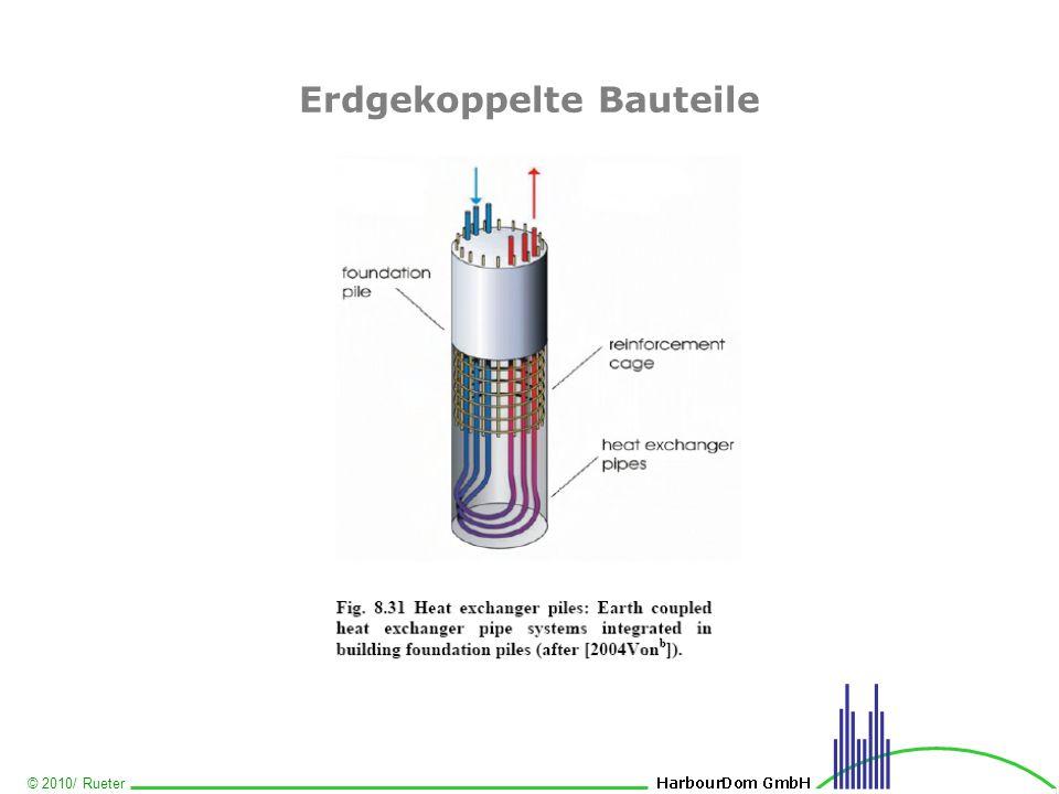 © 2010/ Rueter Erdgekoppelte Bauteile